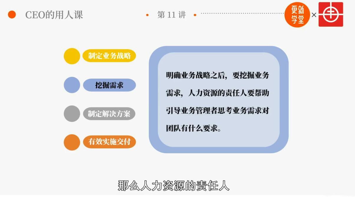 企业管理,冉涛·CEO的识人用人训练营